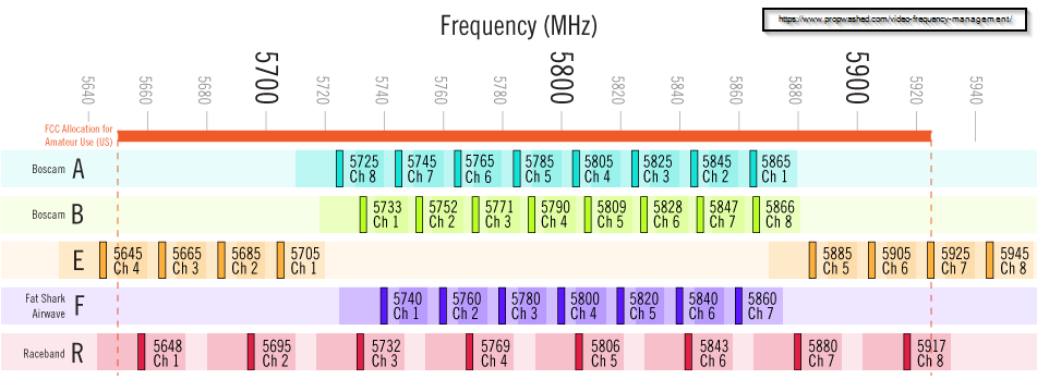 frequency-bands
